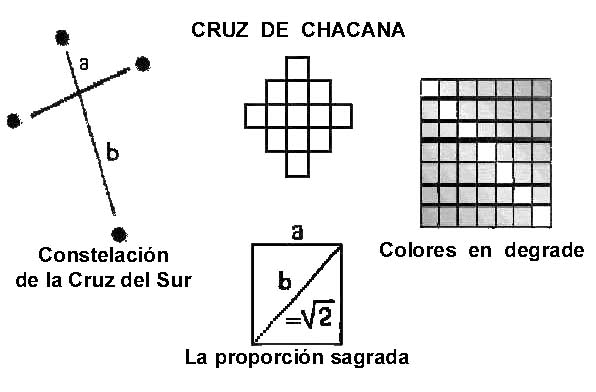 chacana