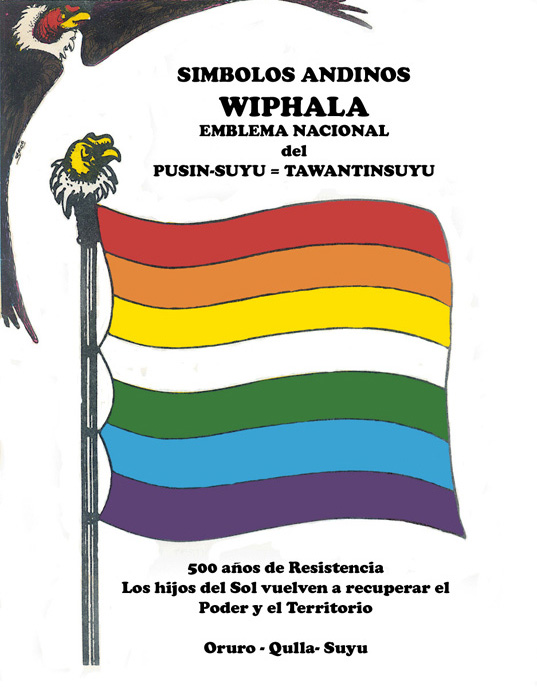 Wiphala Símbolo Andino