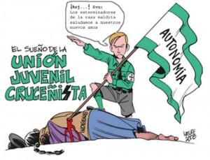 Unión Juvenil Cruceñista